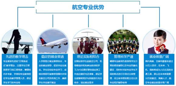 成都航空服务学校 华商理工学校航空专业